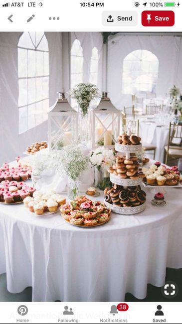 Dessert Table? 3