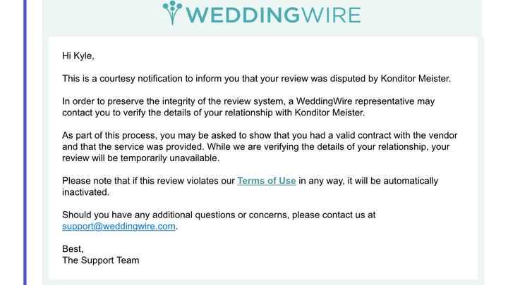 WW Review Dispute Process (Update)