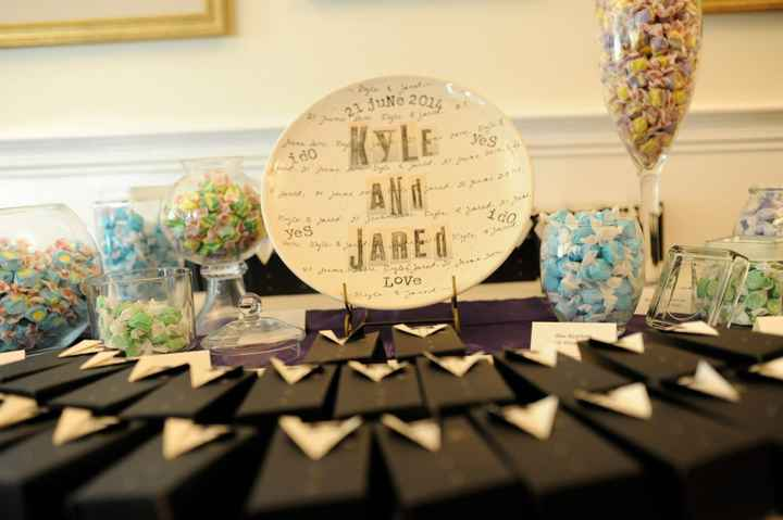 Show Off Your Wedding Favors!