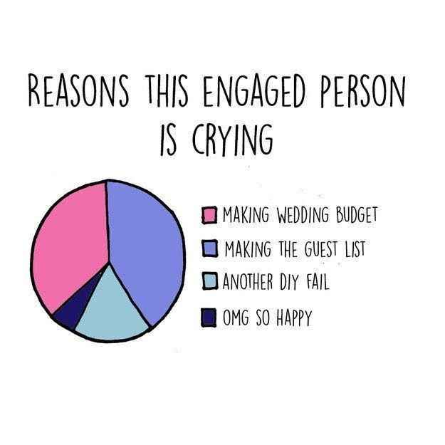 Favorite Wedding Memes? 13