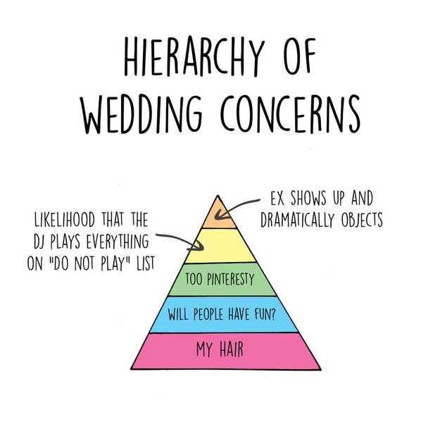 Favorite Wedding Memes? 15