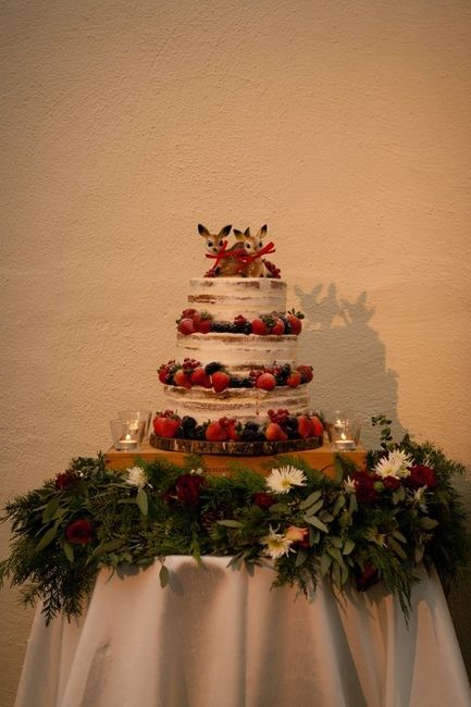 Is a cake stand a must? 1