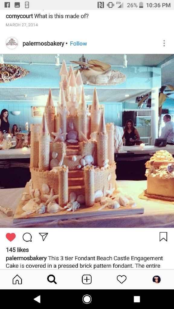 Cakes - 3