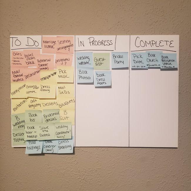 Self planning! - 1