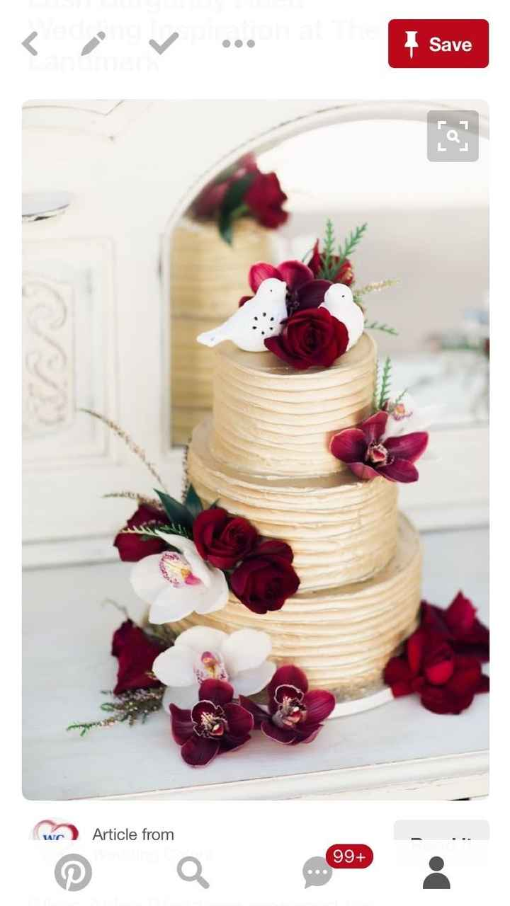 Cake Pictures Wanted