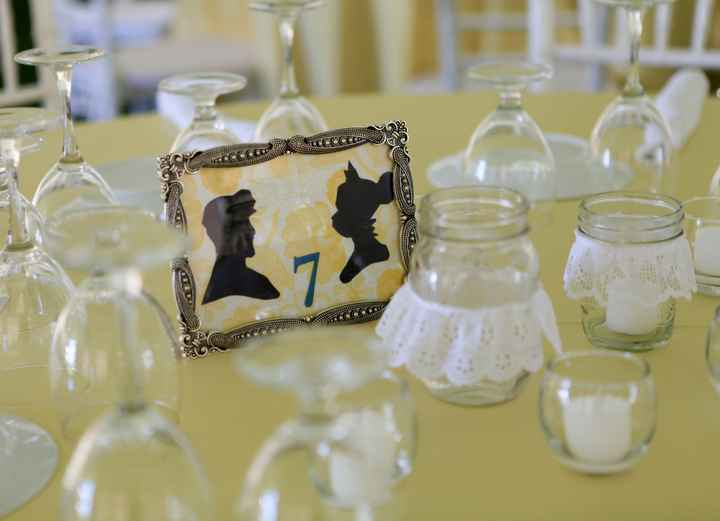 What do your table numbers look like?