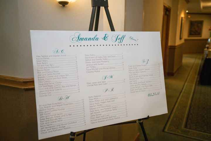 Seating Chart vs Escort Cards - Preferences?