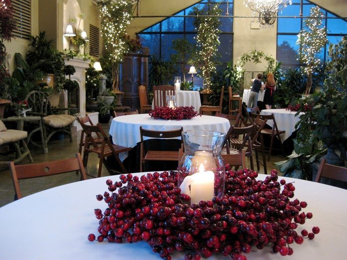 What was most important to you when choosing your reception venue? 11