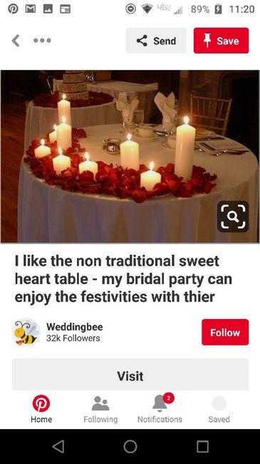 Sweetheart Table 20
