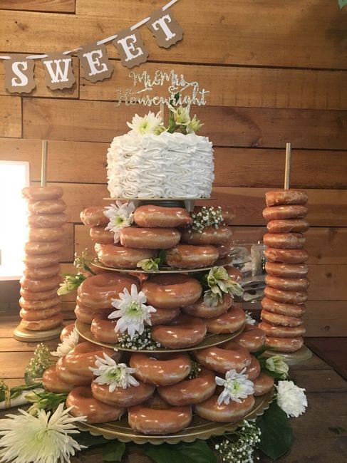 Do we really need a wedding cake? Would anyone even care? 4