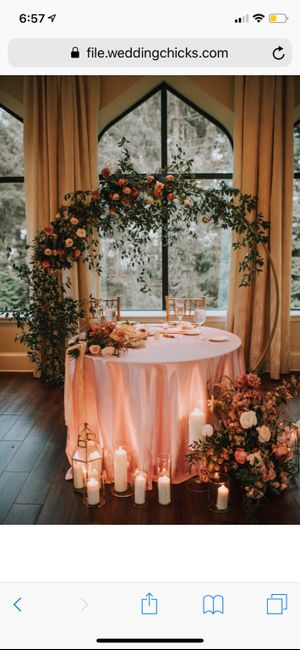 Sweetheart table or Bridal party table? 1