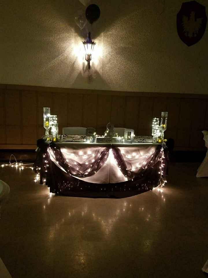 Sweetheart or Head Table? - 2