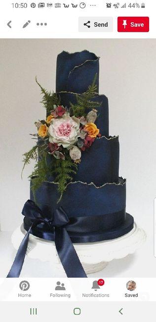 Wedding cake budget - 1