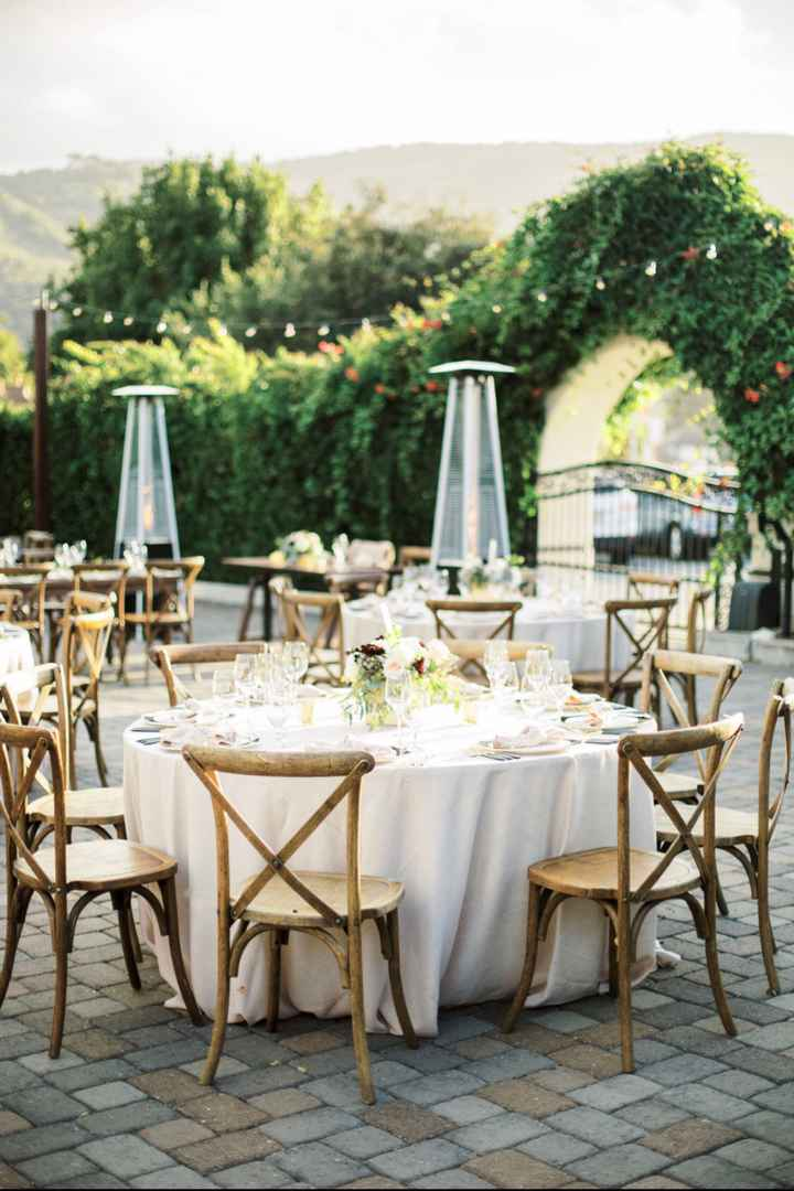 Tablescapes - 2