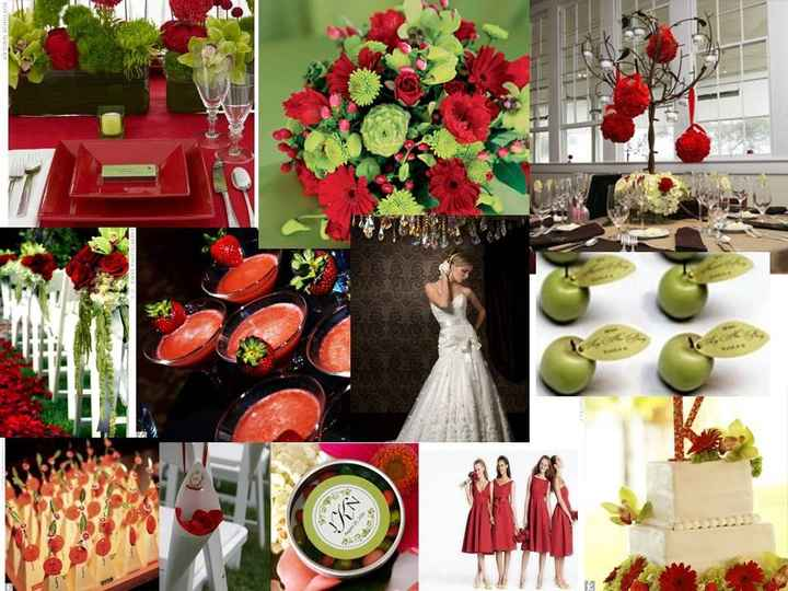Red and Green Decor
