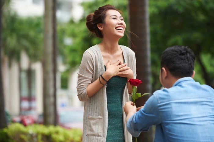 Your wedding in numbers: How many months (or days) ago was the proposal? 1