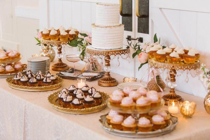 Dessert Table? 1