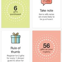 How soon do people start buying gifts? - 1