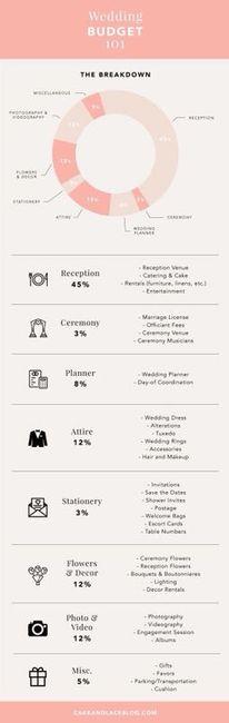 Wedding under 10k? How?! Please Help!! 1
