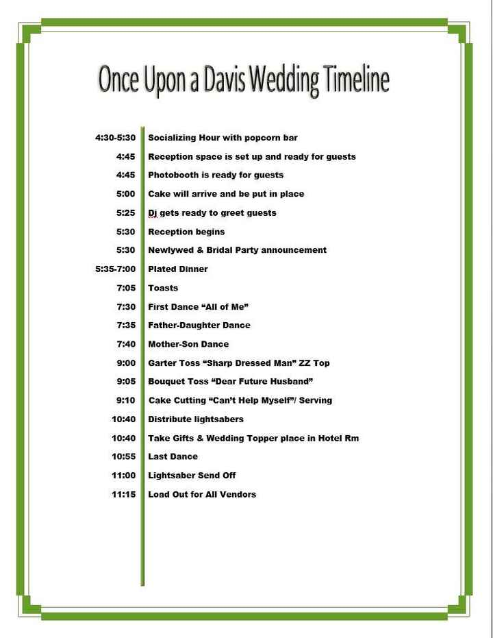 Updated Timeline Page 2