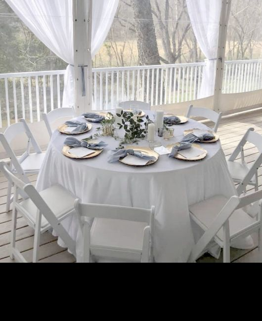 Decor on Tables? 1
