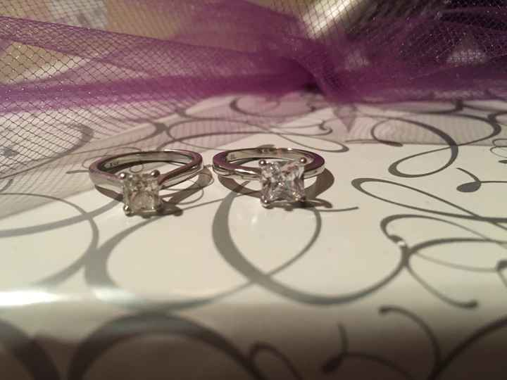When would you wear a Zircon ring? - 1