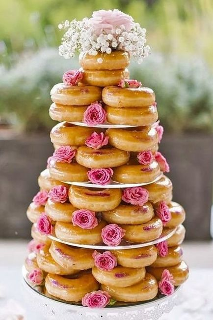 How many tiers in your wedding cake? 6