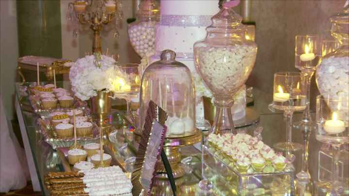 Types of Cany for Candy Buffet - 3