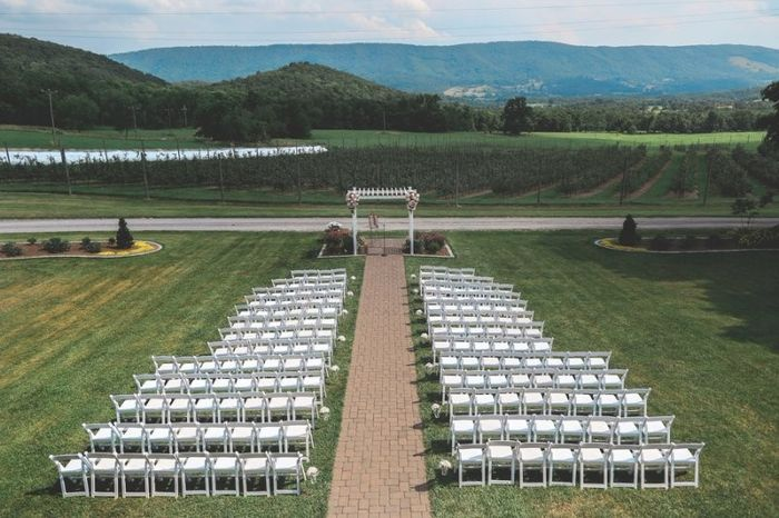 What was most important to you when choosing your reception venue? 3