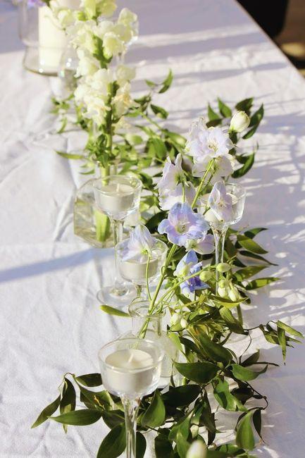 Zoom Wedding Ceremony Tips? 2