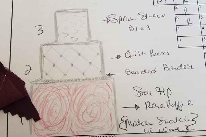 Cake design - 2