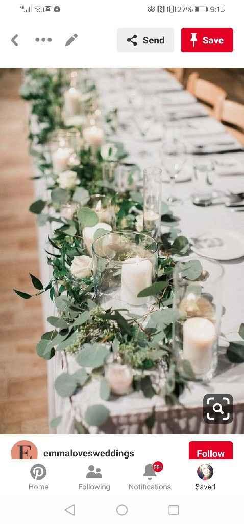 My Spring season brides, show me your decor inspo! - 2