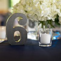 What are you using for table numbers?