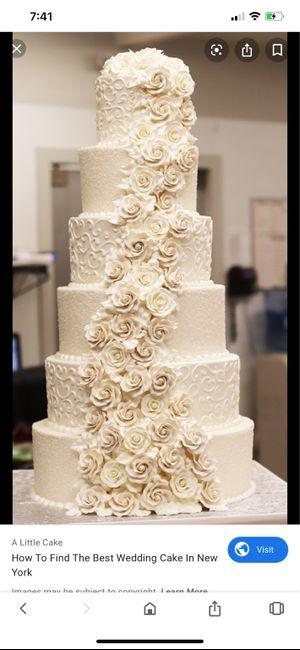 Wedding cake budget 1