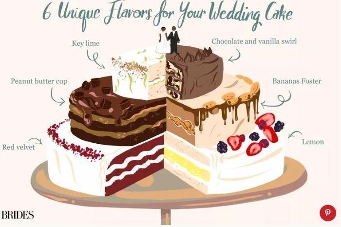 Let's Talk Cake! 1