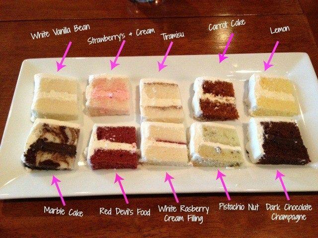 Let's Talk Cake! 2