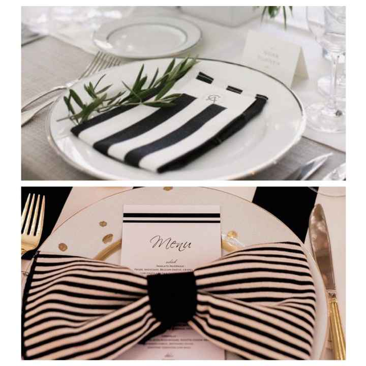Place Setting Opinions?