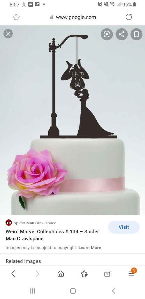 Give me ideas for grooms cake super hero theme Batman or Spiderman - 4