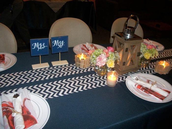 Dinner Napkins Weddings Planning Wedding Forums Weddingwire