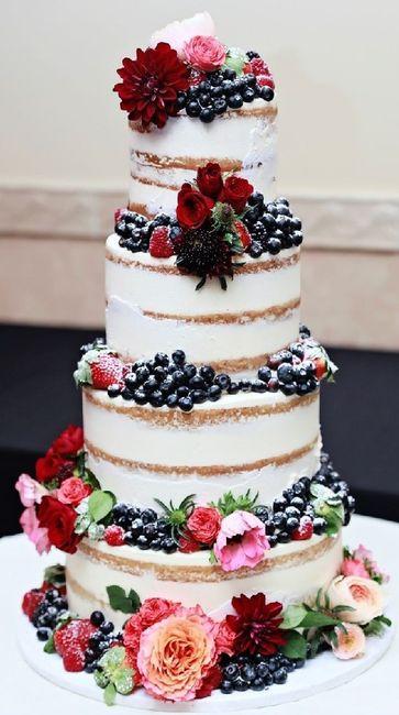 Share your cake ideas 1