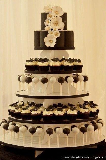 Share your cake ideas 3