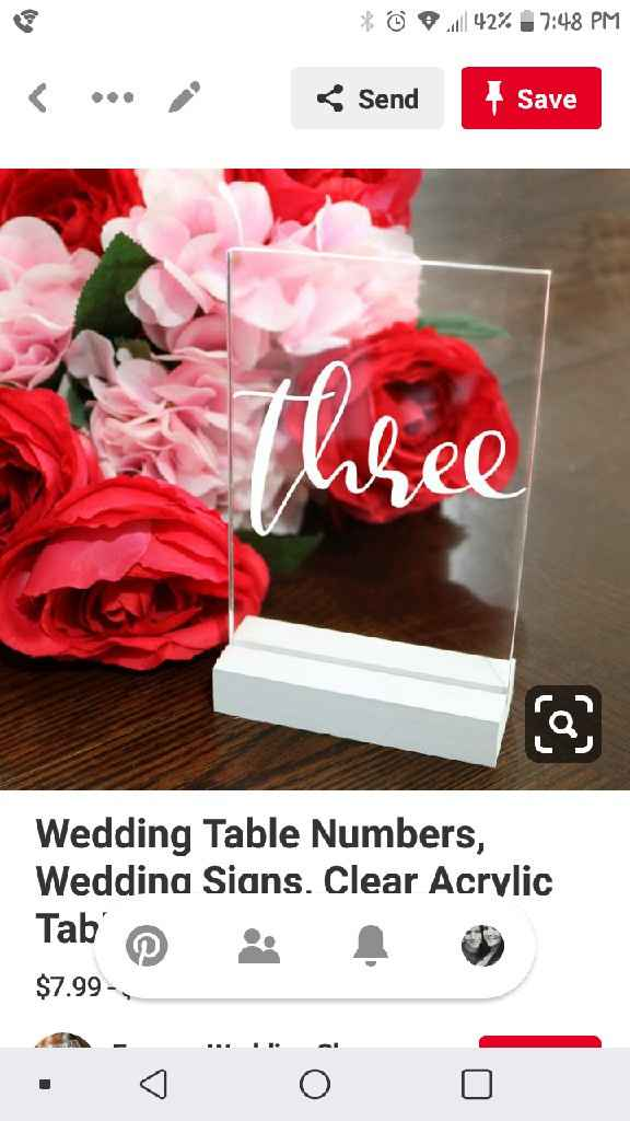 What kind of table numbers? - 2