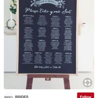 Seating chart ideas - 1