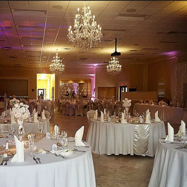 What was most important to you when choosing your reception venue? 10