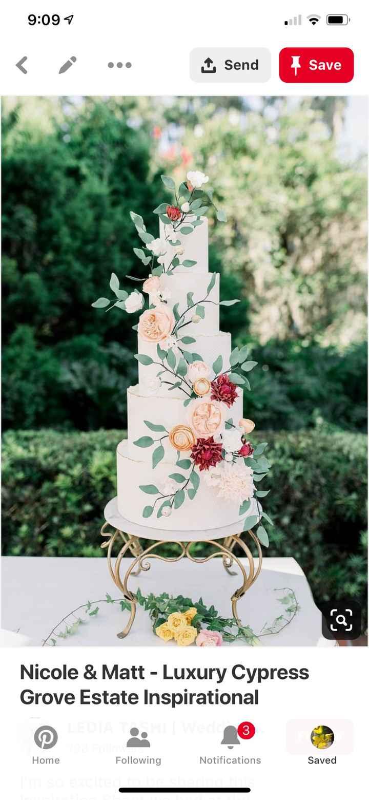 Share your cake ideas - 2