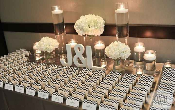 Escort Card Dilemma - What did you do?