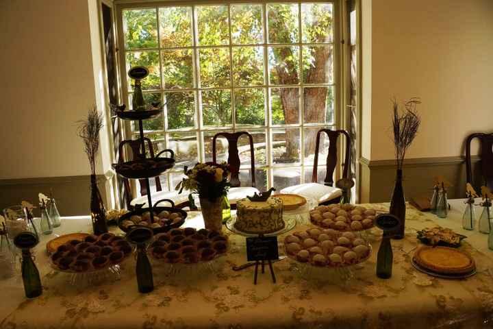Anybody doing a dessert table?