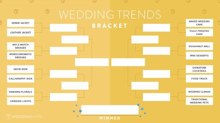 Vote!! Wedding Trends Bracket! 1