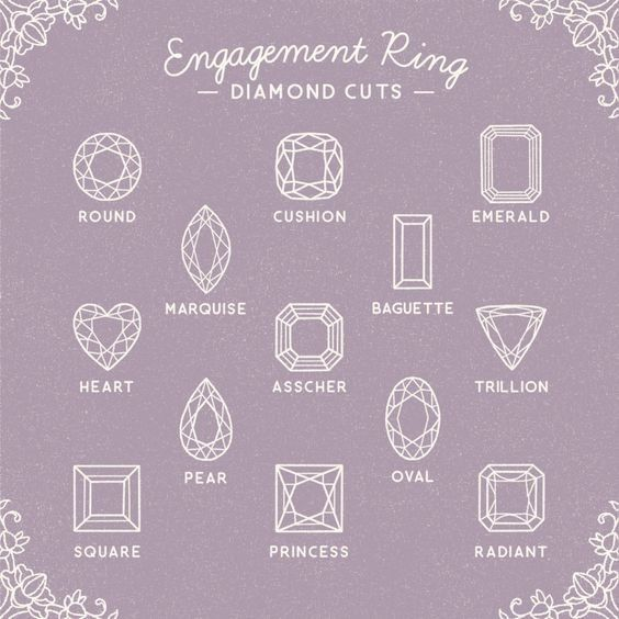 What shape is your engagement ring? 💍 1