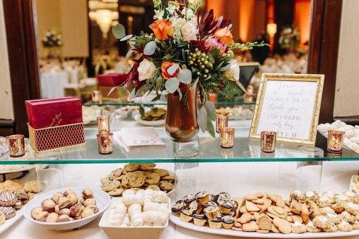 Dessert Table or Late-Night Snacks? 1